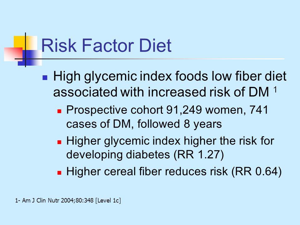 Risk Factor Diet High glycemic index foods low fiber diet associated with increased risk of DM 1 Prospective cohort 91,249 women, 741 cases of DM, fol