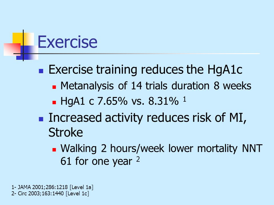 Exercise Exercise training reduces the HgA1c Metanalysis of 14 trials duration 8 weeks HgA1 c 7.65% vs. 8.31% 1 Increased activity reduces risk of MI,