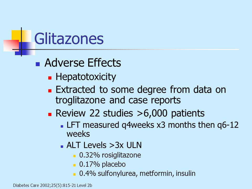 Glitazones Adverse Effects Hepatotoxicity Extracted to some degree from data on troglitazone and case reports Review 22 studies >6,000 patients LFT me