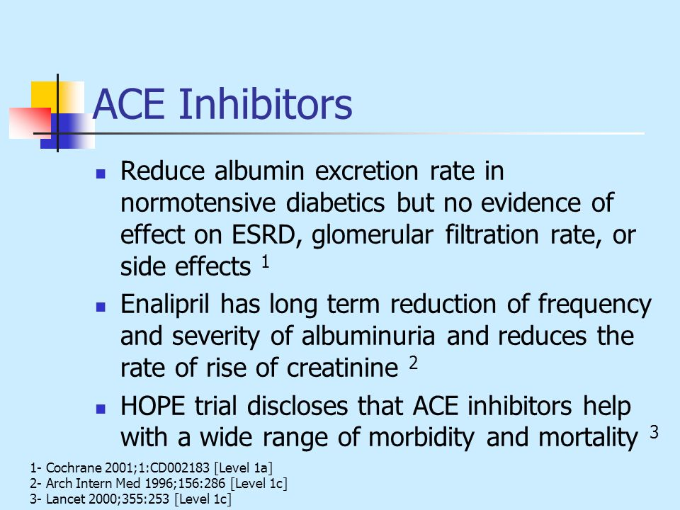 ACE Inhibitors Reduce albumin excretion rate in normotensive diabetics but no evidence of effect on ESRD, glomerular filtration rate, or side effects