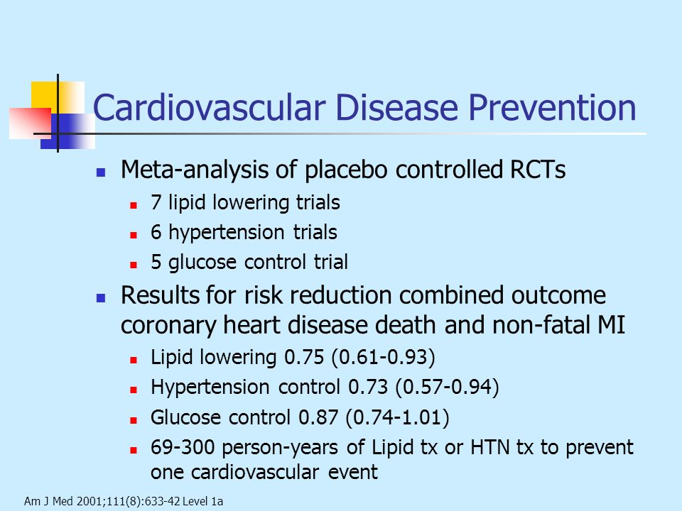 Cardiovascular Disease Prevention Meta-analysis of placebo controlled RCTs 7 lipid lowering trials 6 hypertension trials 5 glucose control trial Resul