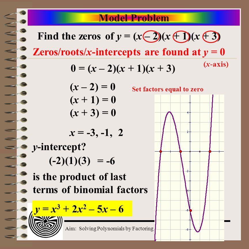 Aim: Solving Polynomials by Factoring Course: Alg. 2 & Trig. Model Problem Find the zeros of y = (x – 2)(x + 1)(x + 3) 0 = (x – 2)(x + 1)(x + 3) Set f