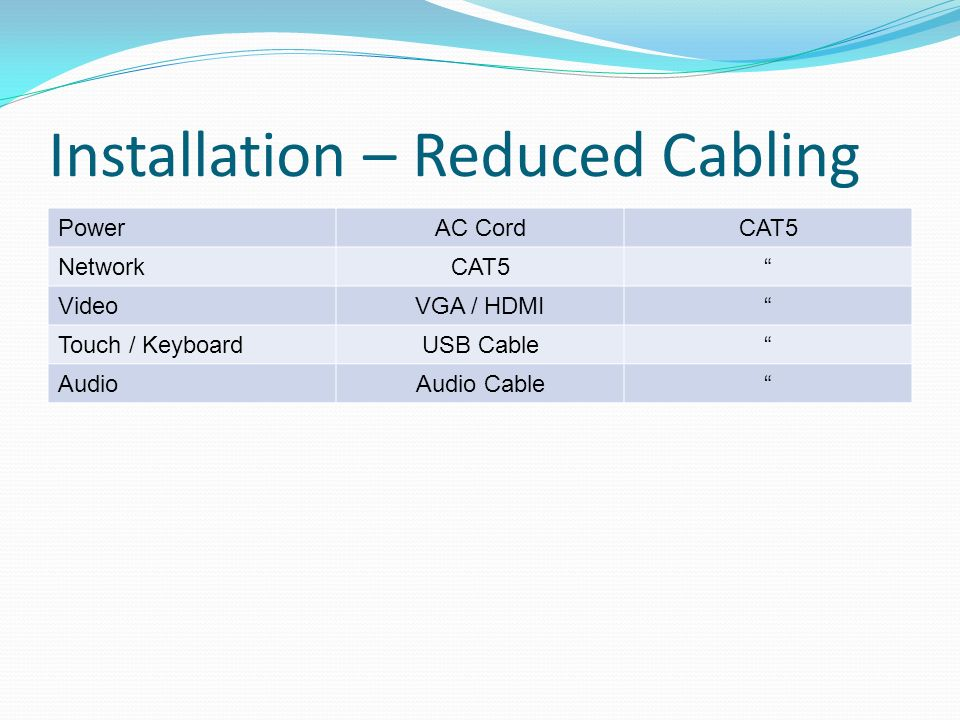 Installation – Reduced Cabling PowerAC CordCAT5 NetworkCAT5 VideoVGA / HDMI Touch / KeyboardUSB Cable AudioAudio Cable