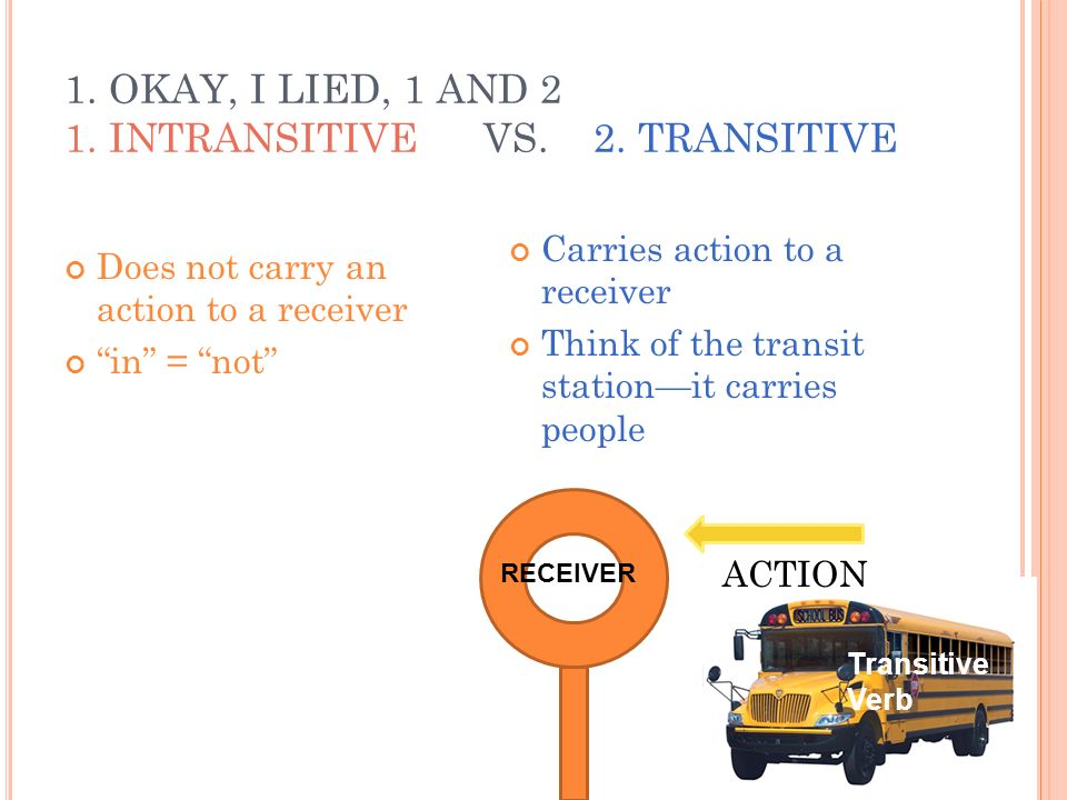 1. OKAY, I LIED, 1 AND 2 1. INTRANSITIVE VS. 2. TRANSITIVE Does not carry an action to a receiver in = not Carries action to a receiver Think of the t