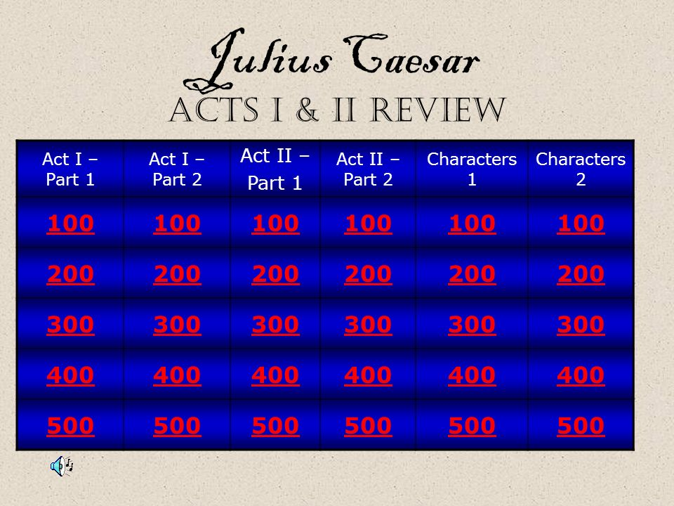 Julius Caesar Acts I & II Review Act I – Part 1 Act I – Part 2 Act II – Part 1 Act II – Part 2 Characters 1 Characters 2 100 200 300 400 500