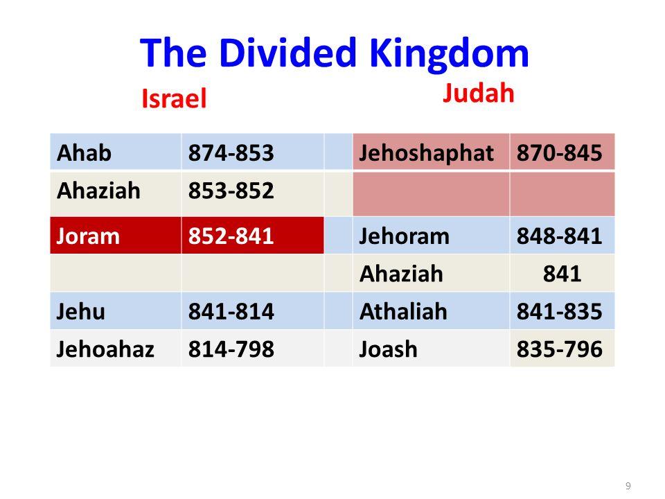 The Divided Kingdom Israel Judah Ahab874-853Jehoshaphat870-845 Ahaziah853-852 Joram852-841Jehoram848-841 Ahaziah841 Jehu841-814Athaliah841-835 Jehoahaz814-798Joash835-796 9
