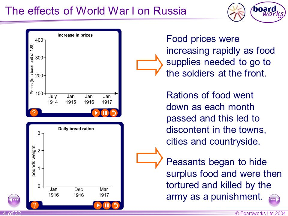 © Boardworks Ltd 2004 4 of 22 The effects of World War I on Russia Food prices were increasing rapidly as food supplies needed to go to the soldiers at the front.