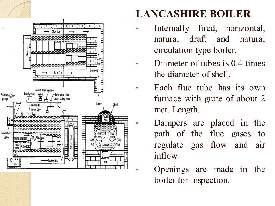 FIRE TUBE BOILER LANCASHIRE BOILER