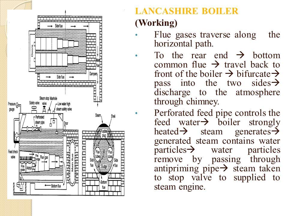LANCASHIRE BOILER Internally fired, horizontal, natural draft and natural circulation type boiler. Diameter of tubes is 0.4 times the diameter of shel