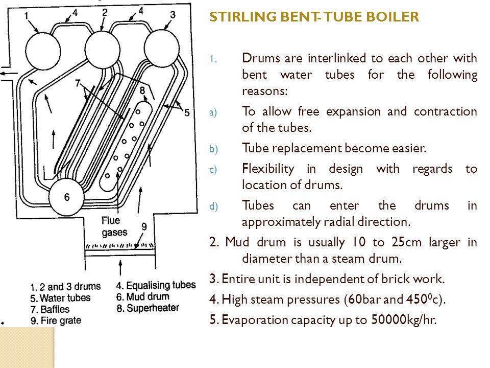 STIRLING BENT- TUBE BOILER
