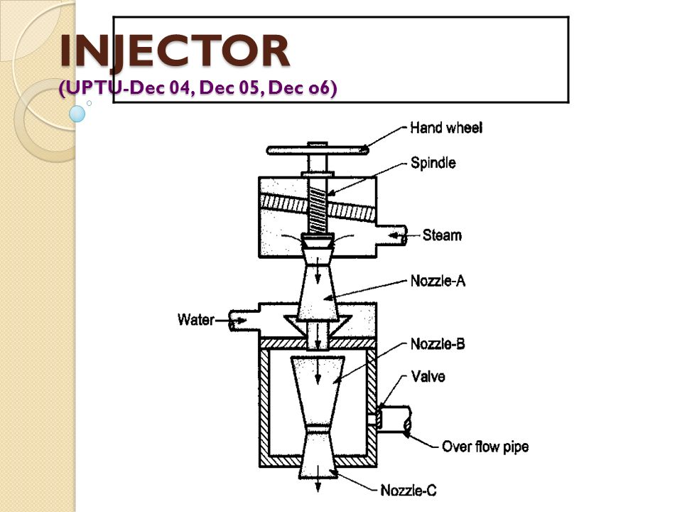 Feed Water Injector Heating of Feed Water
