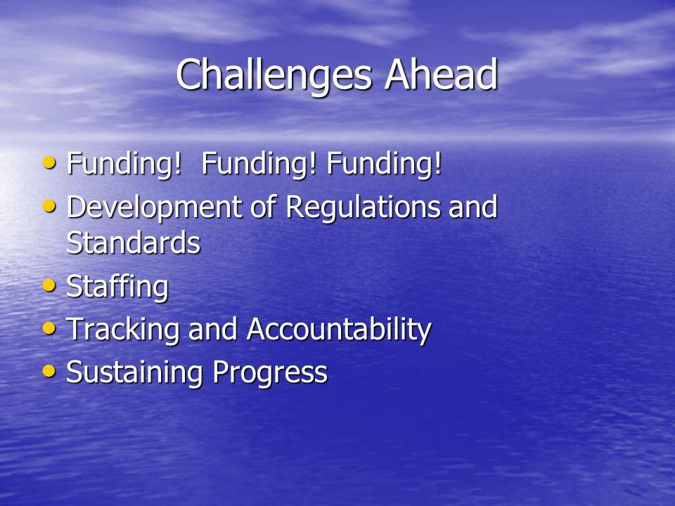 Challenges Ahead Funding. Funding. Funding. Funding.