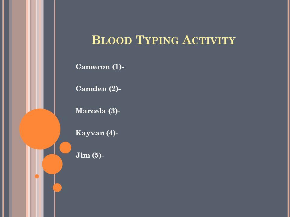 B LOOD T YPING A CTIVITY Cameron (1)- Camden (2)- Marcela (3)- Kayvan (4)- Jim (5)-