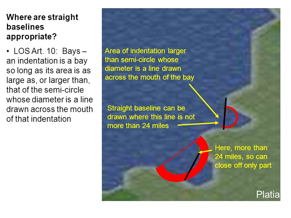 Platia Where are straight baselines appropriate? LOS Art. 10: Bays – an indentation is a bay so long as its area is as large as, or larger than, that