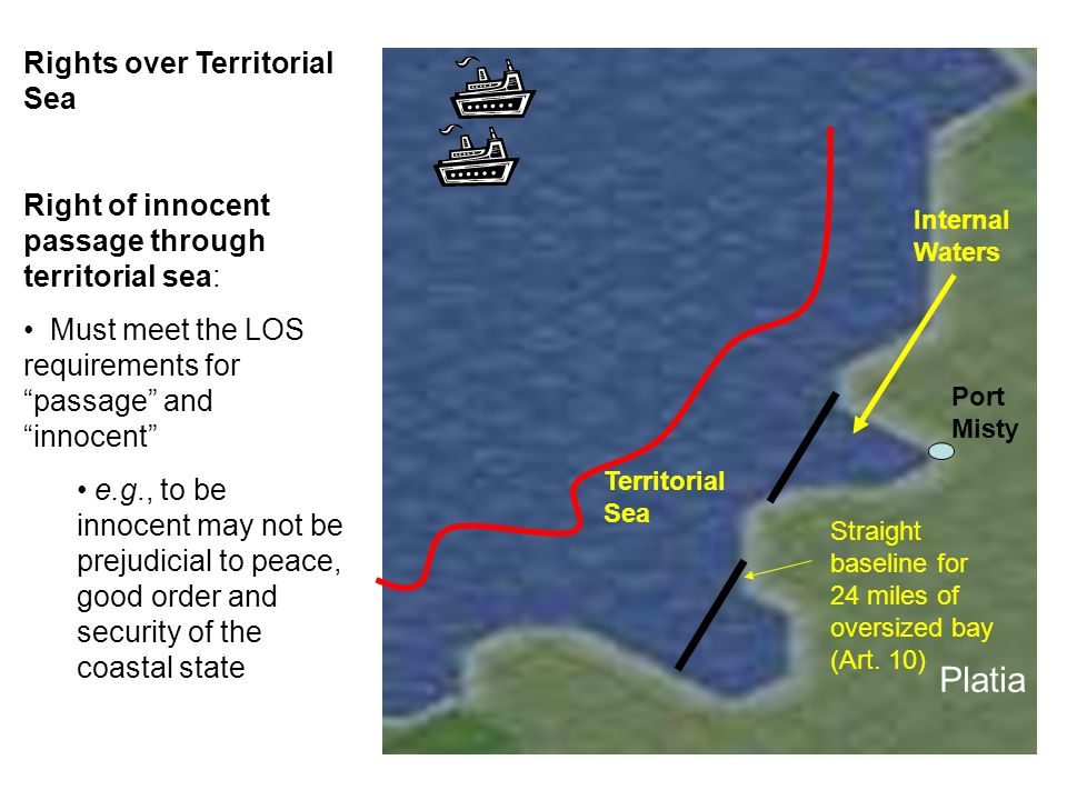Rights over Territorial Sea Right of innocent passage through territorial sea: Must meet the LOS requirements for passage and innocent e.g., to be inn