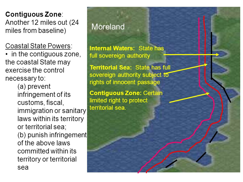 Platia Moreland Contiguous Zone: Another 12 miles out (24 miles from baseline) Coastal State Powers: in the contiguous zone, the coastal State may exe