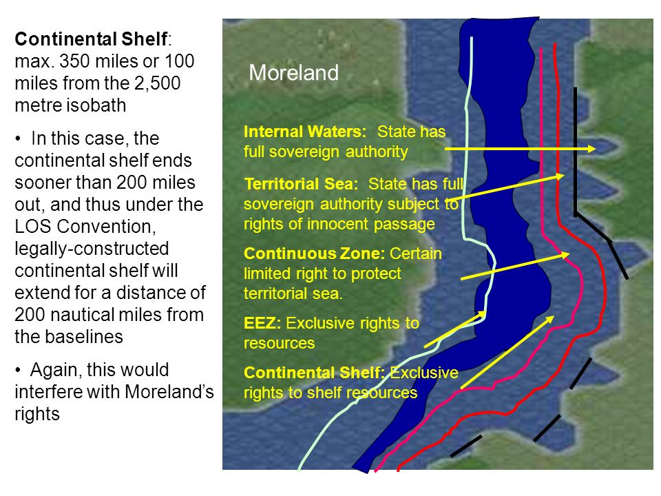 Platia Moreland Continental Shelf: max. 350 miles or 100 miles from the 2,500 metre isobath In this case, the continental shelf ends sooner than 200 m