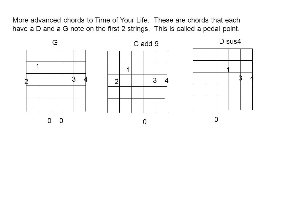 G 1 2 3 4 0 C add 9 1 2 3 4 0 D sus4 1 3 4 0 More advanced chords to Time of Your Life. These are chords that each have a D and a G note on the first