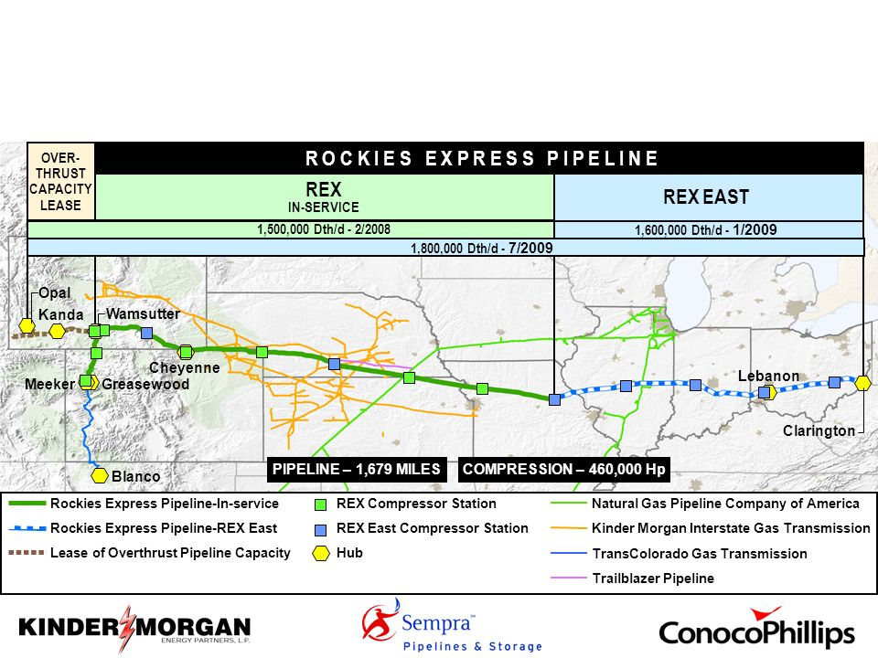 Rockies Express Pipeline-In-service Rockies Express Pipeline-REX East Lease of Overthrust Pipeline Capacity Natural Gas Pipeline Company of America Kinder Morgan Interstate Gas Transmission TransColorado Gas Transmission Trailblazer Pipeline REX Compressor Station REX East Compressor Station Hub Opal Kanda Wamsutter GreasewoodMeeker Blanco Cheyenne Lebanon Clarington OVER- THRUST CAPACITY LEASE R O C K I E S E X P R E S S P I P E L I N E REX EAST REX IN-SERVICE 1,800,000 Dth/d - 7/2009 1,500,000 Dth/d - 2/2008 1,600,000 Dth/d - 1/2009 PIPELINE – 1,679 MILES COMPRESSION – 460,000 Hp