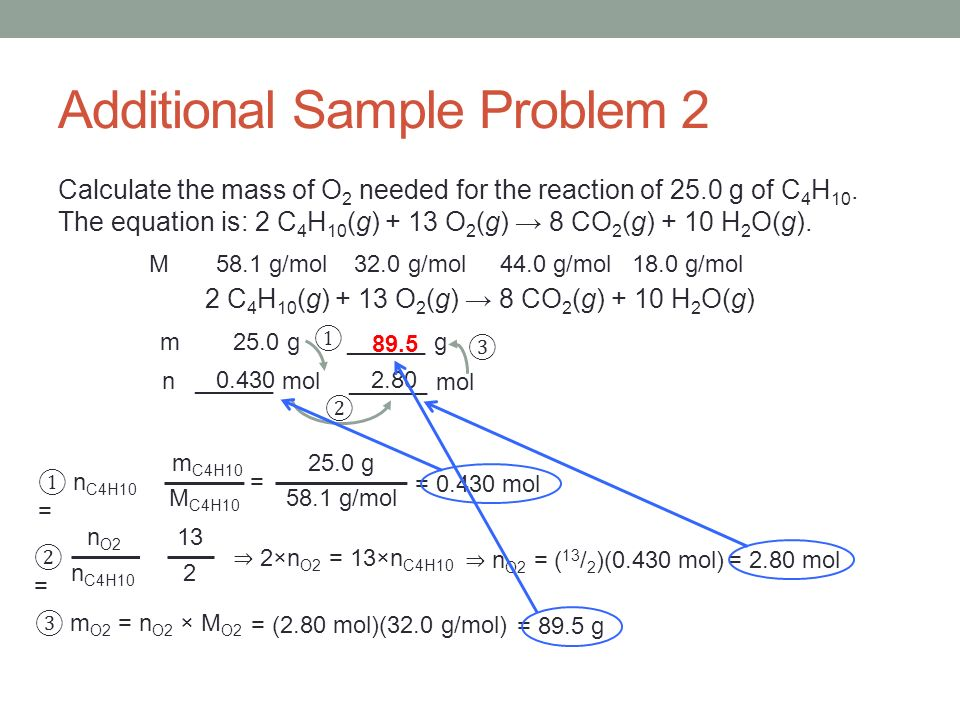 Additional Sample Problem 2 Calculate the mass of O 2 needed for the reaction of 25.0 g of C 4 H 10. The equation is: 2 C 4 H 10 (g) + 13 O 2 (g) 8 CO
