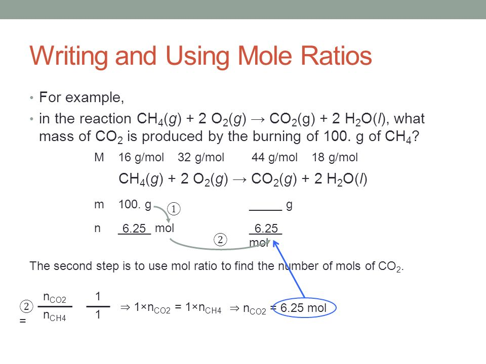 _____ mol Writing and Using Mole Ratios For example, in the reaction CH 4 (g) + 2 O 2 (g) CO 2 (g) + 2 H 2 O(l), what mass of CO 2 is produced by the burning of 100.