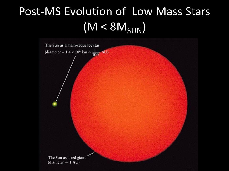Post-MS Evolution of Low Mass Stars (M < 8M SUN )