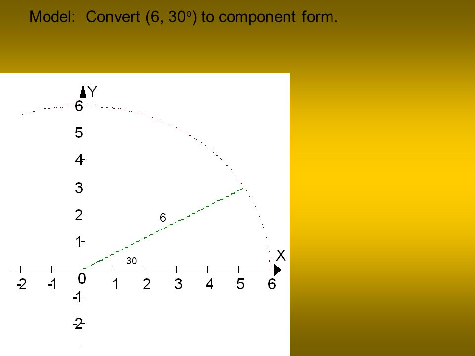 Model: Convert (6, 30 o ) to component form. 6 30