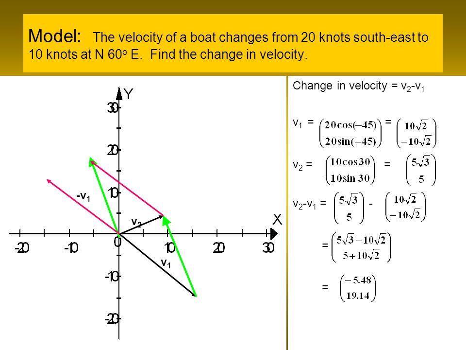 v1v1 v2v2 Change in velocity = v 2 -v 1 -v 1 v 1 = = v 2 = = v 2 -v 1 = - =