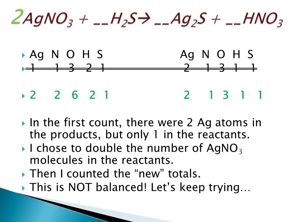 Ag N O H S Ag N O H S 1 1 3 2 1 2 1 3 1 1 2 2 6 2 1 2 1 3 1 1 2 2 6 2 1 2 2 6 2 1 In our second count, we found that there were 2N, 6O, and 2H in the reactants, and only 1N, 3O, and 1H in the products.