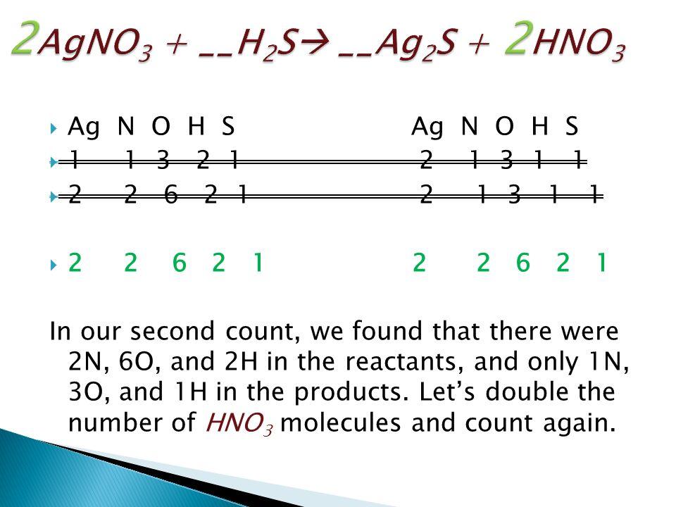 Ag N O H S Ag N O H S 1 1 3 2 1 2 1 3 1 1 2 2 6 2 1 2 1 3 1 1 2 2 6 2 1 2 2 6 2 1 The equation is balanced.