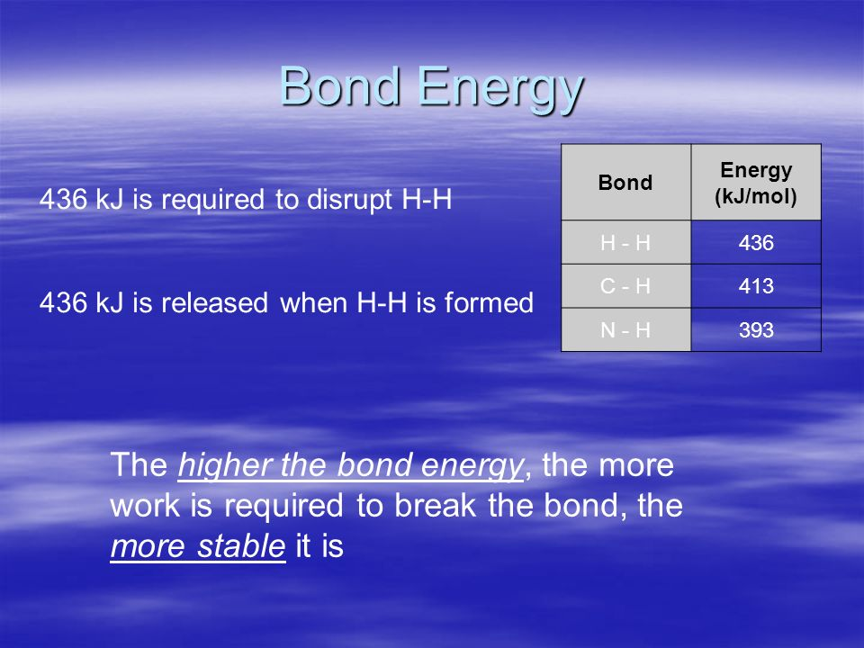 Bond Energy Bond Energy (kJ/mol) H - H436 C - H413 N - H393 436 kJ is required to disrupt H-H 436 kJ is released when H-H is formed The higher the bond energy, the more work is required to break the bond, the more stable it is