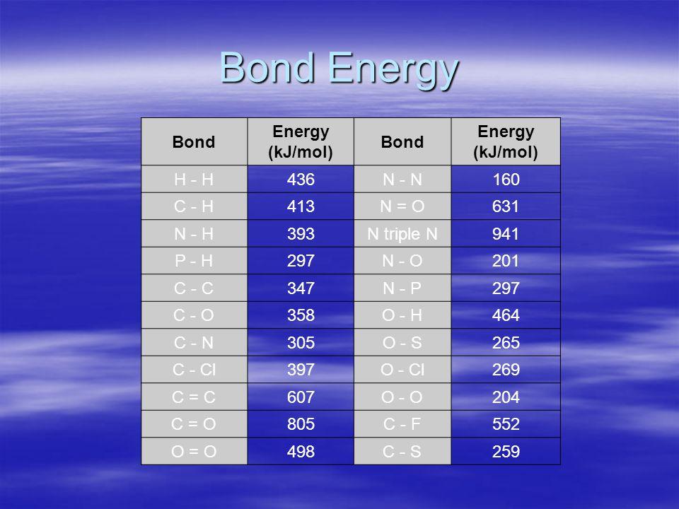 Bond Energy Bond Energy (kJ/mol) Bond Energy (kJ/mol) H - H436N - N160 C - H413N = O631 N - H393N triple N941 P - H297N - O201 C - C347N - P297 C - O358O - H464 C - N305O - S265 C - Cl397O - Cl269 C = C607O - O204 C = O805C - F552 O = O498C - S259