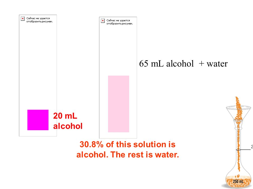 65 mL alcohol + water 30.8% of this solution is alcohol. The rest is water. 20 mL alcohol