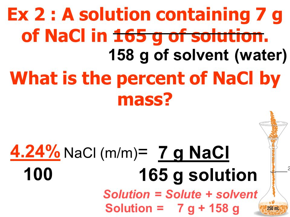 Ex 2 : A solution containing 7 g of NaCl in 165 g of solution. What is the percent of NaCl by mass? 7 g NaCl 100 165 g solution ? % NaCl (m/m) = 4.24%