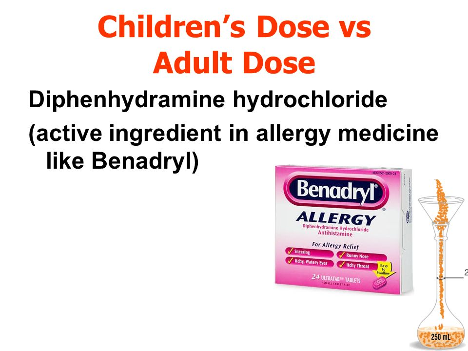 Childrens Dose vs Adult Dose Diphenhydramine hydrochloride (active ingredient in allergy medicine like Benadryl)