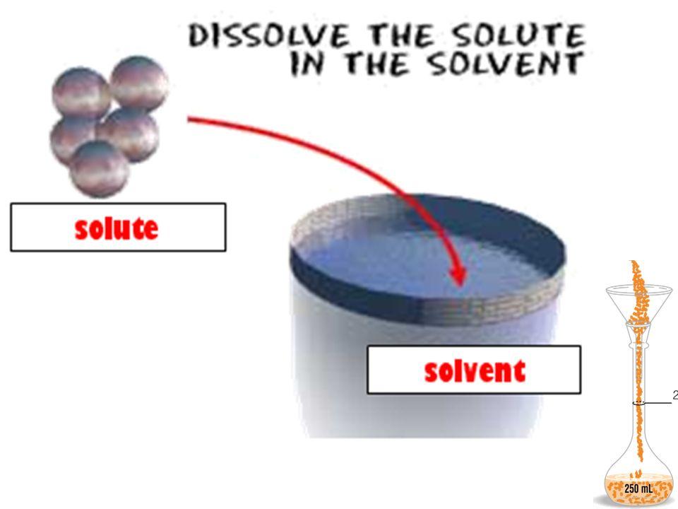 Practice 1 (3.00M) (V 1 ) = (1.25M) (.300) m1 v1 m2 v2 V 1 =.125 L of 3M stock solution Practice 2 (5M) (V 1 mL) = (0.25M) (100 mL) m1 v1 m2 v2 V 1 = 5.00mL of 5M solution
