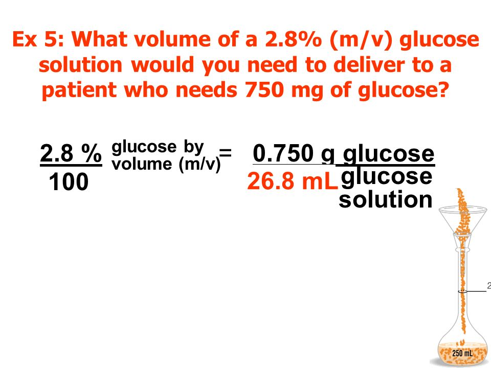 Ex 5: What volume of a 2.8% (m/v) glucose solution would you need to deliver to a patient who needs 750 mg of glucose? glucose by volume (m/v) 0.750 g