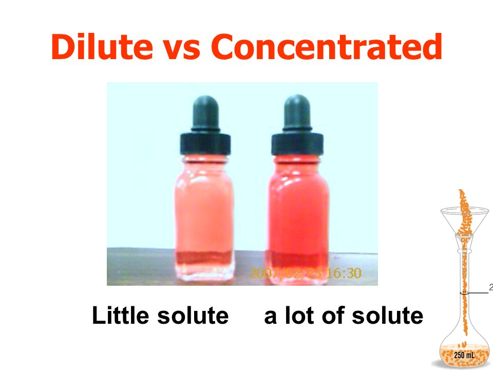 Moles of solute before dilution = Moles of solute after dilution Moles of solute = Molarity x volume Dilutions: M 1 V 1 = M 2 V 2
