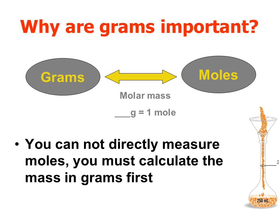 Why are grams important? You can not directly measure moles, you must calculate the mass in grams first Grams Moles Molar mass ___g = 1 mole