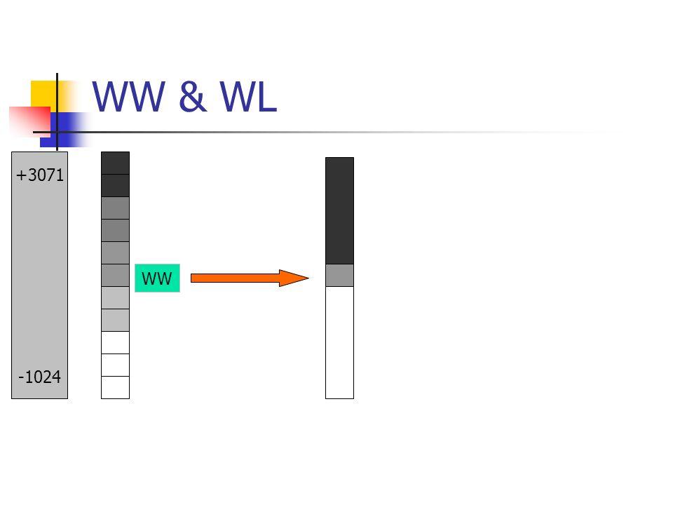 WW & WL +3071 -1024 WW