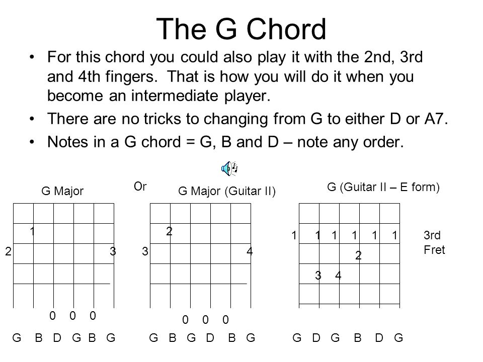 The G Chord For this chord you could also play it with the 2nd, 3rd and 4th fingers.