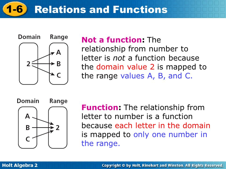 Holt Algebra 2 1-6 Relations and Functions Not a function: The relationship from number to letter is not a function because the domain value 2 is mapp