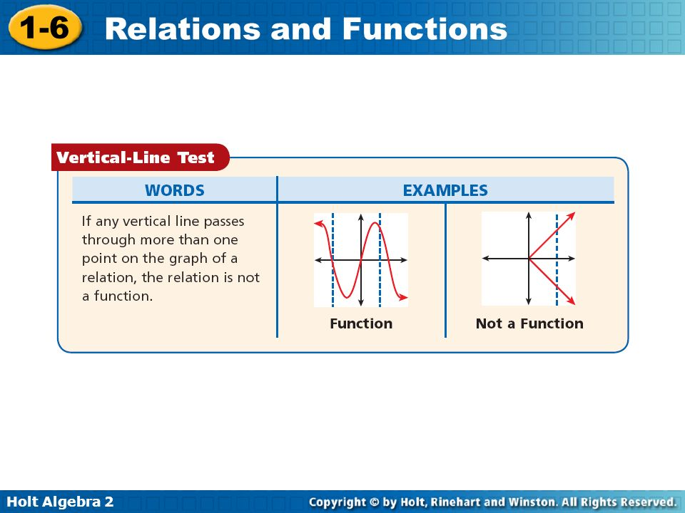Holt Algebra 2 1-6 Relations and Functions