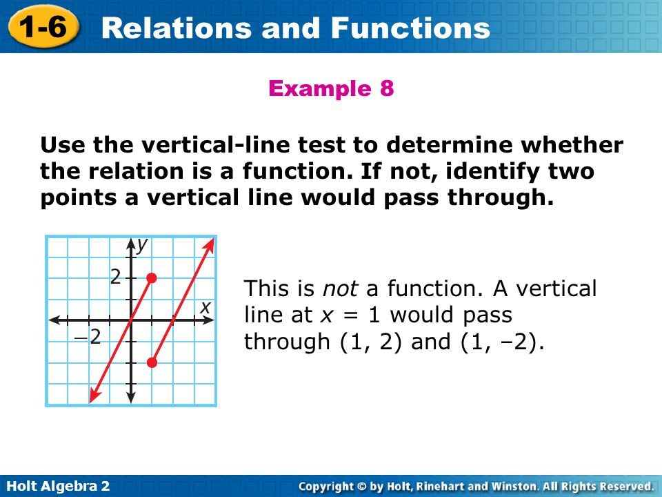 Holt Algebra 2 1-6 Relations and Functions This is not a function. A vertical line at x = 1 would pass through (1, 2) and (1, –2). Example 8 Use the v