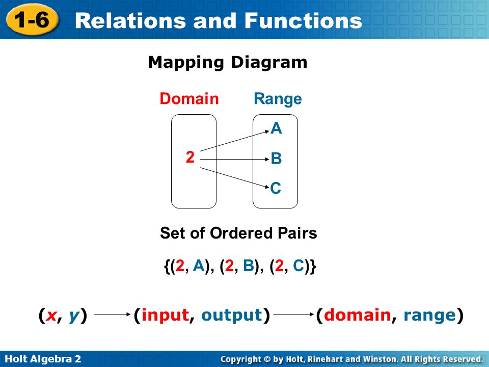 Holt Algebra 2 1-6 Relations and Functions A B C 2 DomainRange Mapping Diagram Set of Ordered Pairs {(2, A), (2, B), (2, C)} (x, y) (input, output) (d