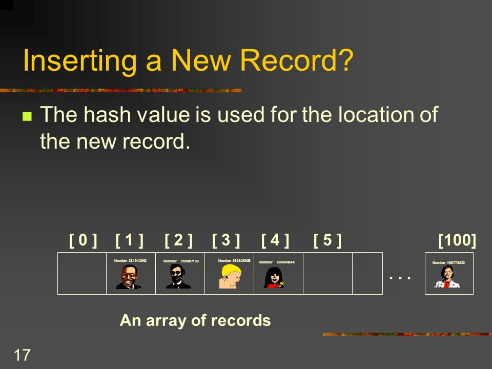 17 Inserting a New Record. The hash value is used for the location of the new record.