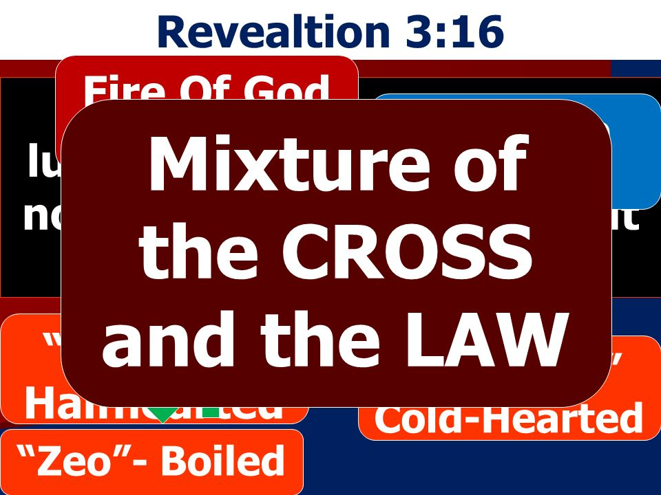 Revealtion 3:16 So then, because you are lukewarm, and neither cold nor hot, I will vomit you out of My mouth.
