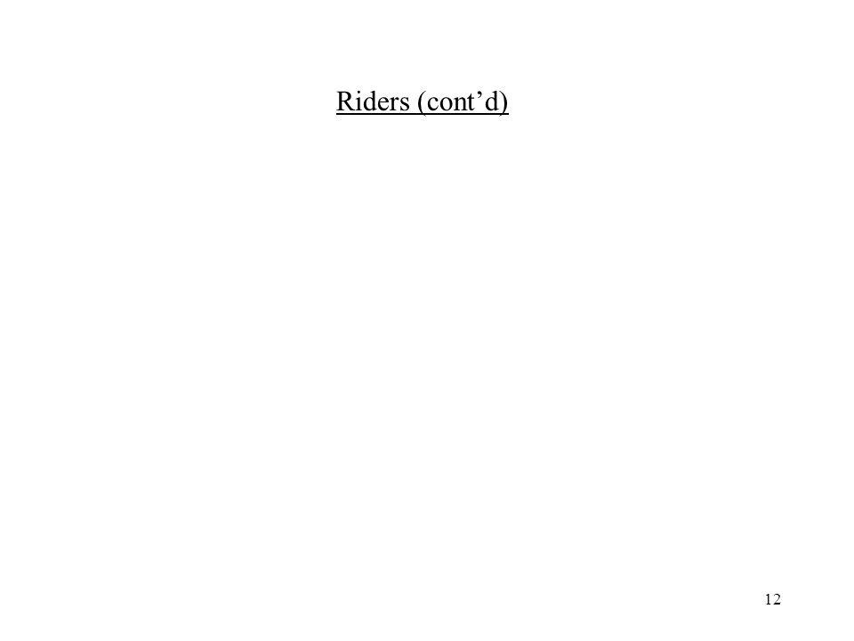 12 Riders (contd)