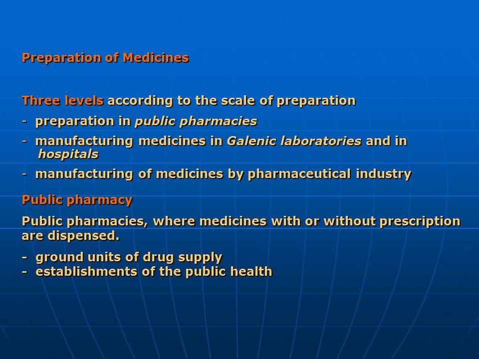 Preparation of Medicines Three levels according to the scale of preparation - preparation in public pharmacies - manufacturing medicines in Galenic la