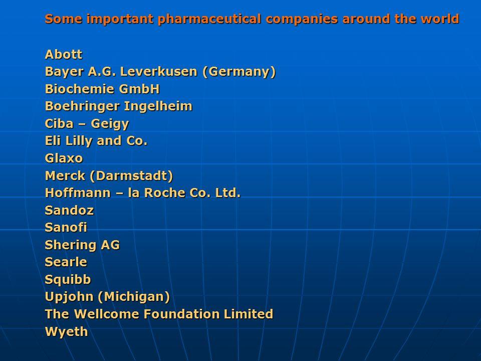 Some important pharmaceutical companies around the world Abott Bayer A.G. Leverkusen (Germany) Biochemie GmbH Boehringer Ingelheim Ciba – Geigy Eli Li